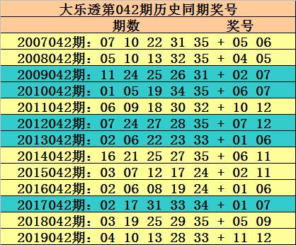 [公益彩票]玫瑰大乐透第20042期:后区偶数大热