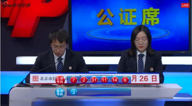 [公益彩票]杨天双色球第20043期:0路红球回温