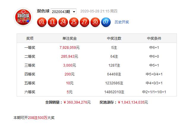 [公益彩票]袁启晨双色球第20044期:龙头关注09