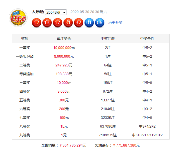 [公益彩票]满二爷大乐透第20044期:后区两码08 12