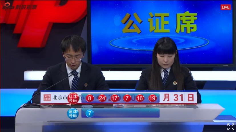 [公益彩票]刘海双色球第20045期:小号红球热出