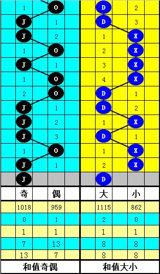[公益彩票]韬韬大乐透第20046期:关注小号和尾
