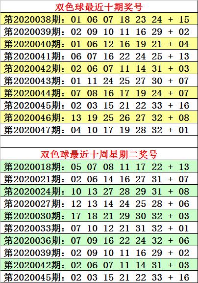 [公益彩票]何明双色球第20048期:红球三胆18 24 30