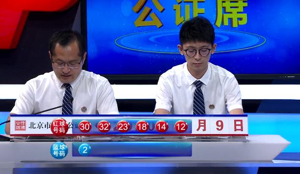 [公益彩票]姜山双色球第20049期:区间比防1-3-2
