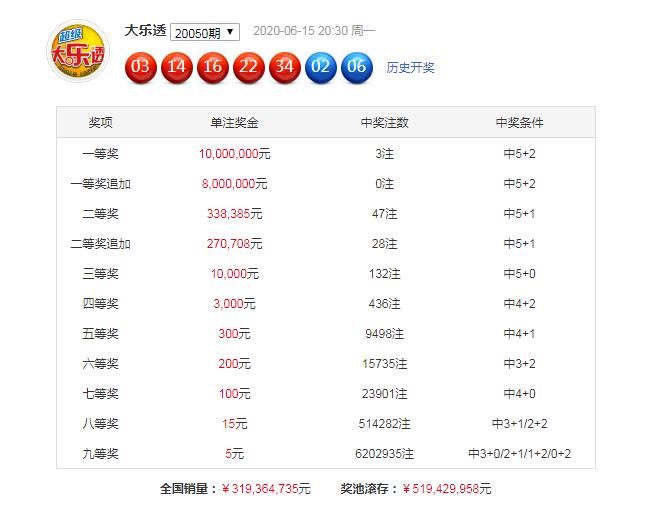 [公益彩票]元宝大乐透第20051期:后区奇偶组合