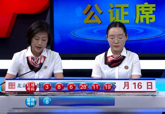 [公益彩票]雍王爷双色球第20052期:一码蓝球13