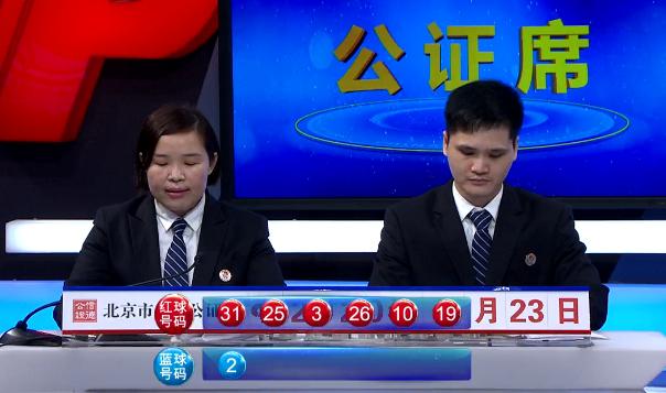 [公益彩票]成毅双色球20055期推荐:红球重投26 29