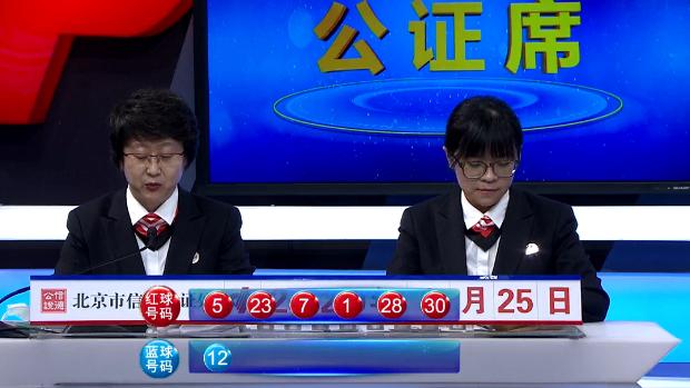 [公益彩票]李笑岚双色球20056期:红球双胆02 23
