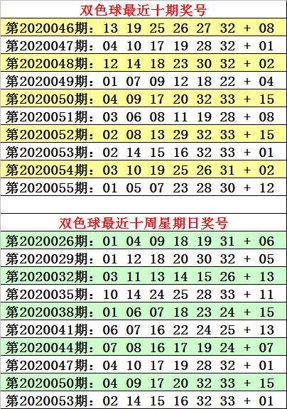 [公益彩票]何明双色球20056期:红三胆10 26 31