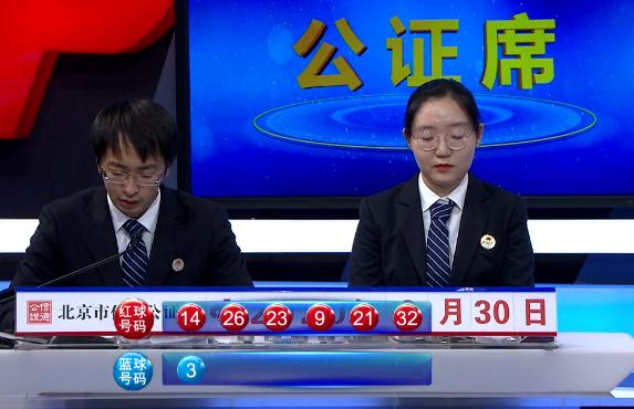 [公益彩票]成毅双色球20058期:红球1路尾码11 17 27