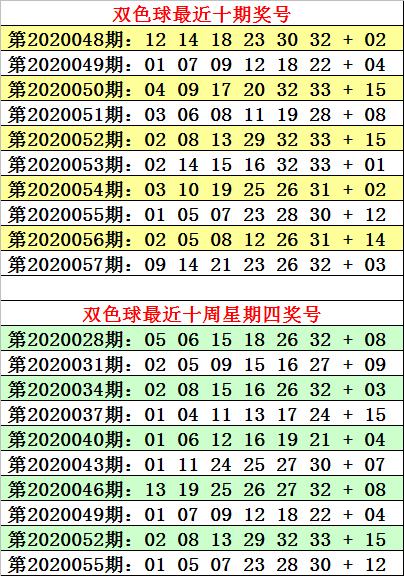 [公益彩票]何明双色球20058期:蓝球两码01 08