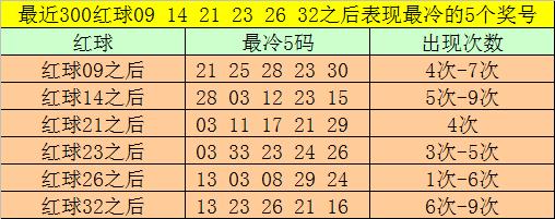 [公益彩票]大剑仙双色球20058期:红球双胆10 15