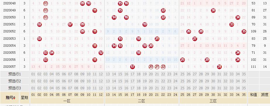[公益彩票]李琳大乐透第20058期:后区双胆05 11