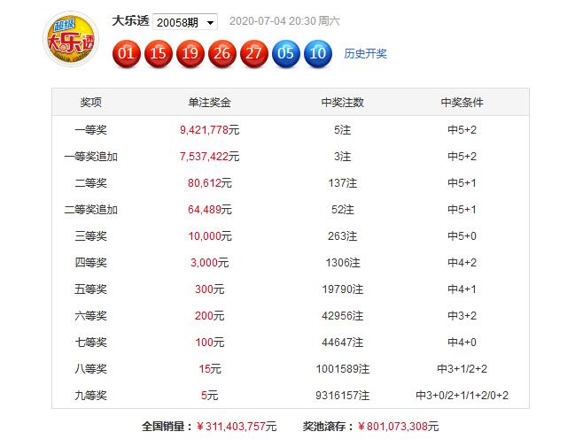 [公益彩票]龙九大乐透第20059期:后区两码03 05