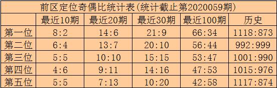 [公益彩票]林啸大乐透第20060期:凤尾参考35