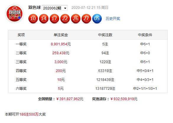 [公益彩票]陈亮双色球第20063期:红一区参考09