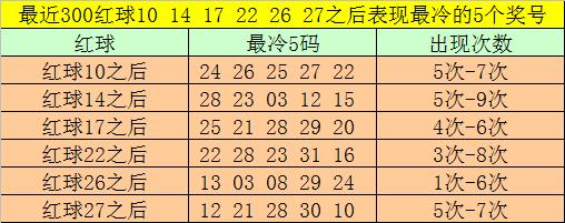 [公益彩票]大剑仙双色球第20063期:独蓝关注11