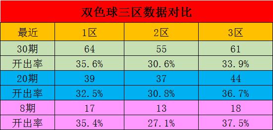 [公益彩票]星哥双色球第20063期:蓝球精选推荐06