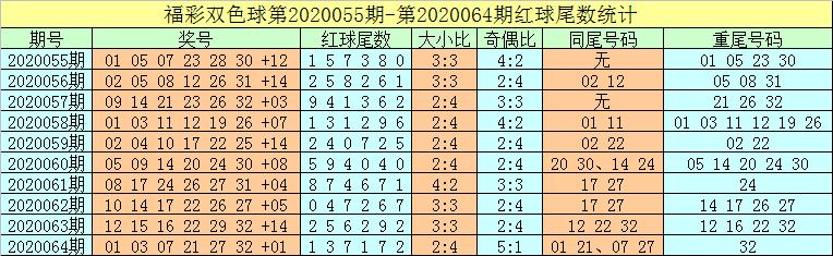 [公益彩票]牛飞双色球第20065期:凤尾关注29