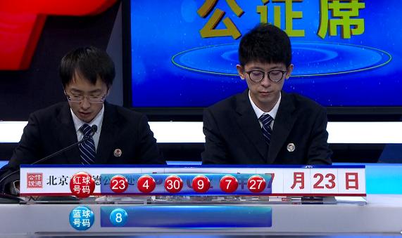 [公益彩票]成毅双色球第20068期:红球1路尾数参考27