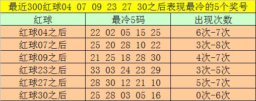 [公益彩票]大剑仙双色球第20068期:凤尾关注29