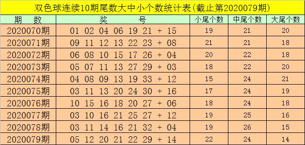[公益彩票]强哥双色球第20080期:红球胆码06 28