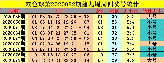 [公益彩票]钟玄双色球第20082期:红球01凤尾26