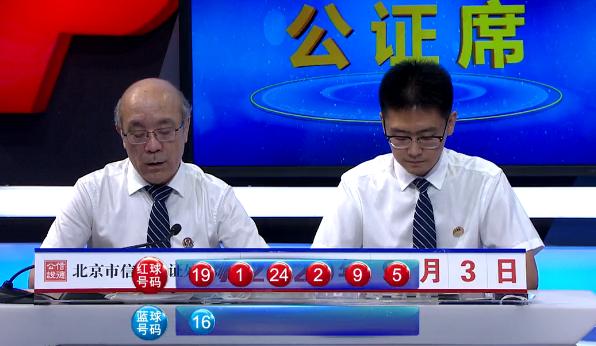 [公益彩票]薛山双色球第20086期:红球胆码12 21 28