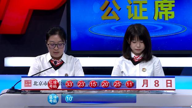 [公益彩票]程成双色球第20088期:3码蓝球11 13 14