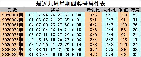 [公益彩票]金成双色球第20088期:红球双胆14 30