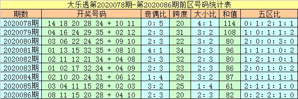 [公益彩票]杨万里大乐透第20087期:看好凤尾上升