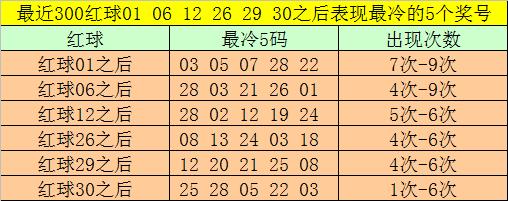[公益彩票]大飞双色球第20089期:红球双胆04 13
