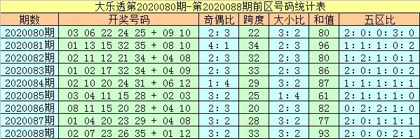 [公益彩票]杨万里大乐透第20089期:前区双胆11 27