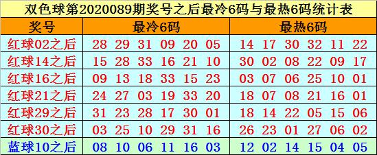 [公益彩票]赵海迪双色球第20090期:蓝球看好12