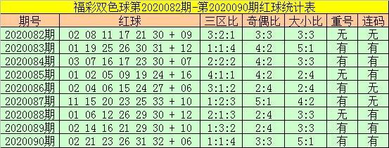 [公益彩票]老铁双色球第20091期:双蓝02、16