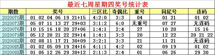 [公益彩票]白姐双色球第20091期:红胆推荐18 27
