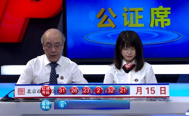 [公益彩票]老王双色球第20091期:蓝球精选一码13