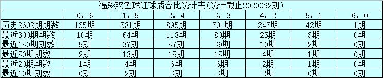 [公益彩票]玉苍双色球093期推荐:蓝球单挑号码08