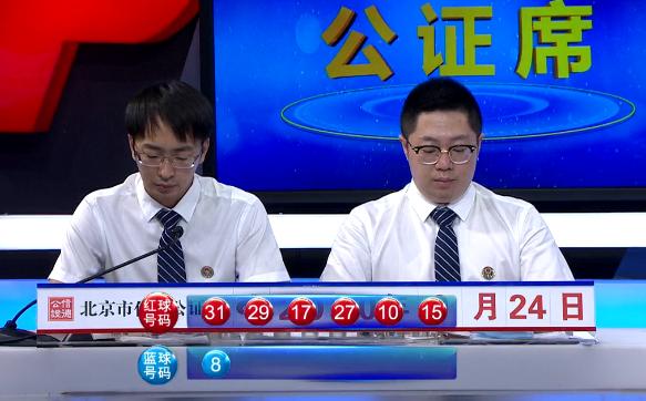 [公益彩票]老王双色球095期推荐:两码蓝球10 15