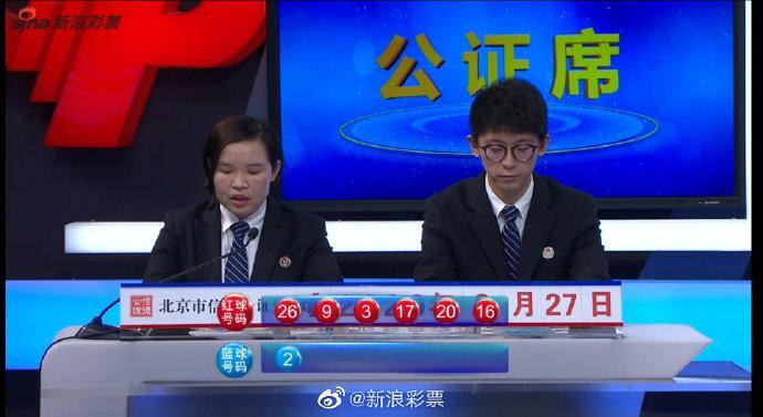 双色球开6注774万分落5地 奖池余额11.9亿元
