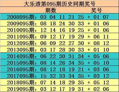 [公益彩票]玫瑰大乐透095期预测:前区连号32 33