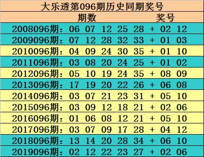 [公益彩票]玫瑰大乐透096期预测:后区3码05 11 12