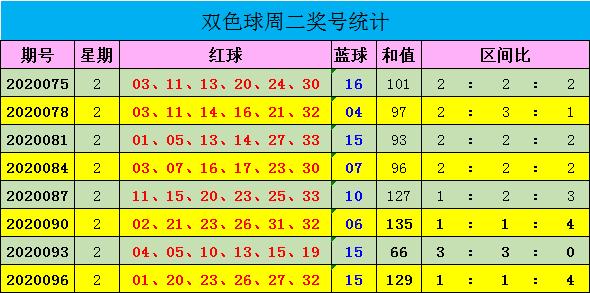 [公益彩票]迈久忠双色球097期推荐:蓝球一码08