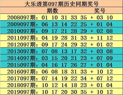 [公益彩票]玫瑰大乐透097期预测:连号继续走冷