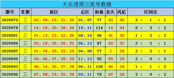 [公益彩票]迈久忠大乐透098期预测:后区单挑05 10