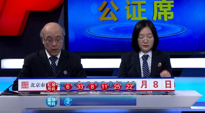 [公益彩票]清风双色球099期推荐:奇偶比3-3