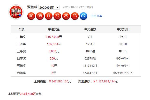 [公益彩票]薛山双色球099期推荐:红球重号06 08