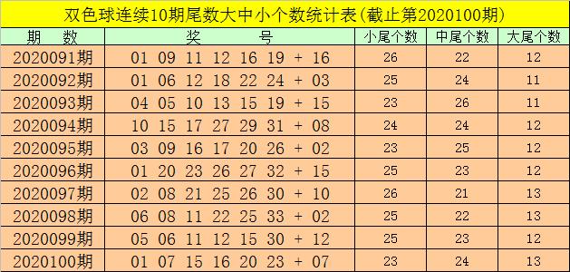 [公益彩票]强哥双色球101期推荐:红球胆码18和25