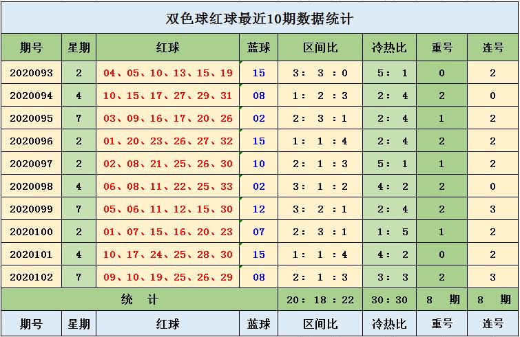 [公益彩票]王钰双色球103期推荐:本期蓝球看小数