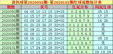 [公益彩票]大玩家双色球103期推荐:龙头锁定11